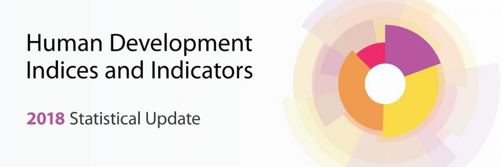 UNDP Human Development Indices and Indicators: 2018 Statistical Update