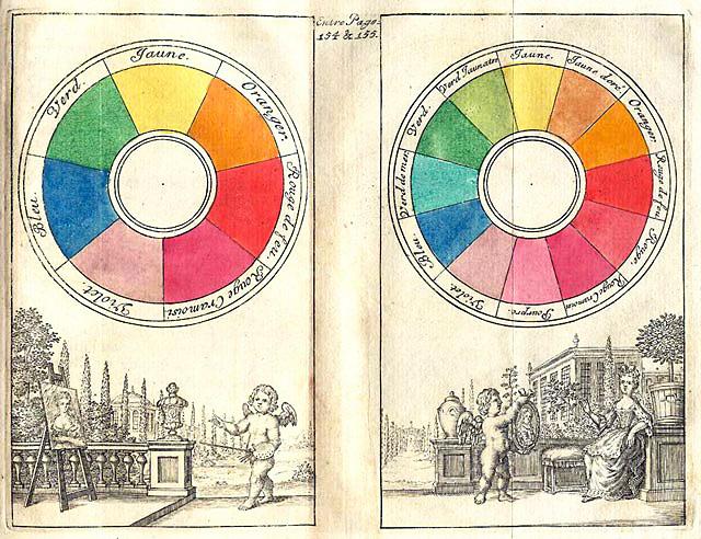 Claude Boutet's 1708 color circles