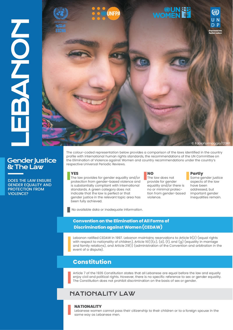Lebanon Gender Justice