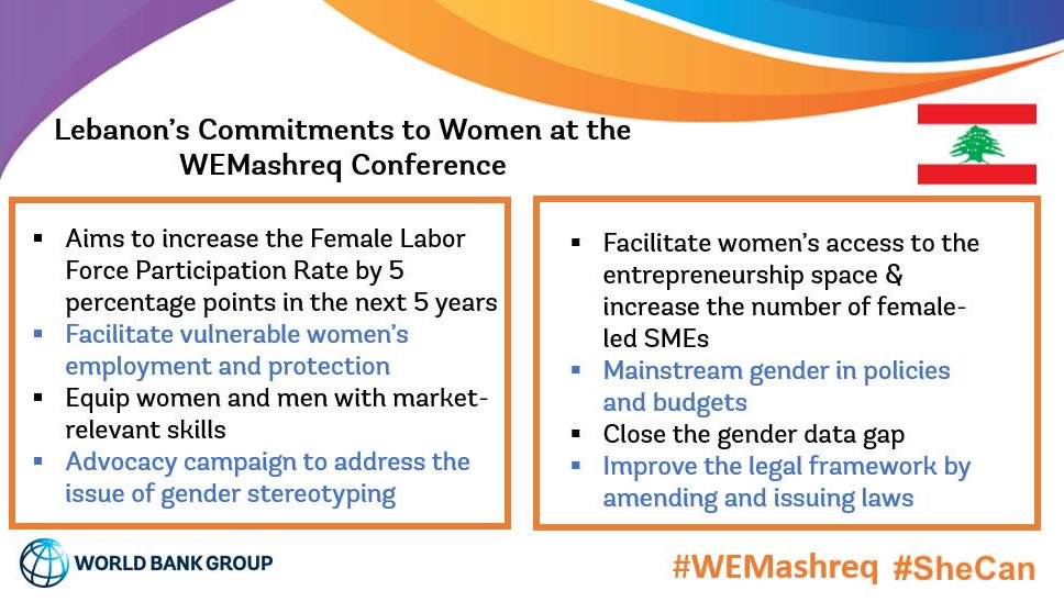 Mashreq Gender Facility Lebanon